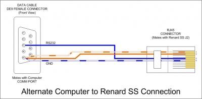 5 pin dmx wiring diagram warn a2000 upgrade renard ss24 controller board - doityourselfchristmas.com