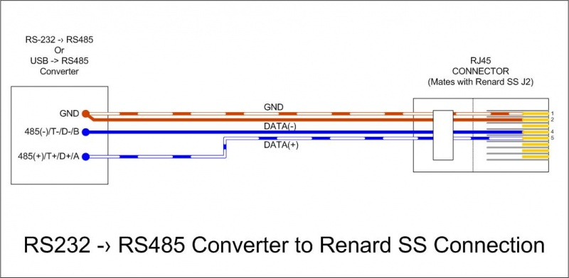 rs485 to rj45 wiring