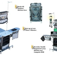 Portable Outdoor Kitchen Remodel Cost Estimator Compact To Change Rv Cooking For The Better 6