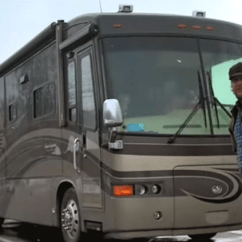 Awesome Kitchen Gadgets Countertop Choices You Won't Believe What This Movie Star Said About Rv Life ...