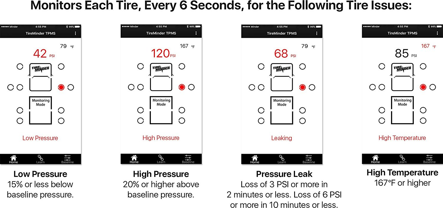 Tire Pressure Monitoring System Works With iPhones, iPads