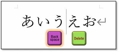 Delete/Back space