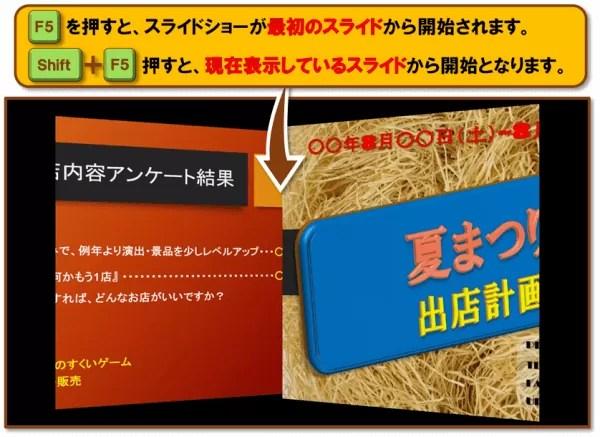 ファンクションキー【F5】