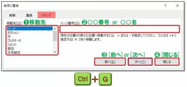 ショートカットキー【Ctrl+G】