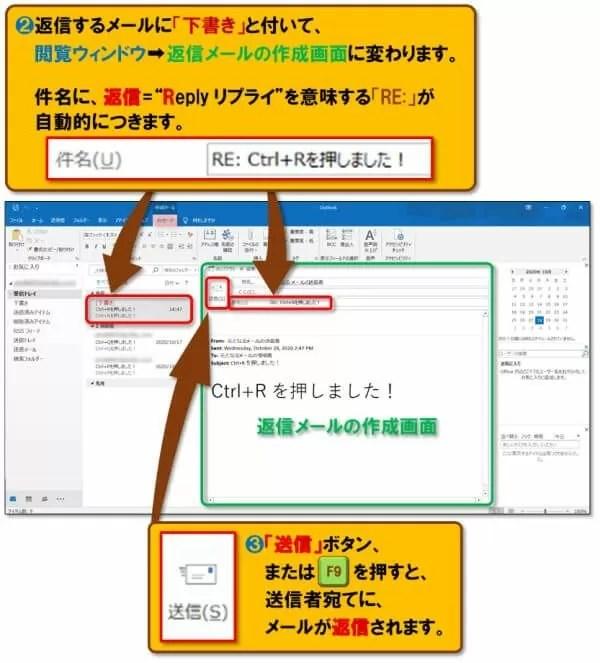 ショートカットキー【Ctrl+R】