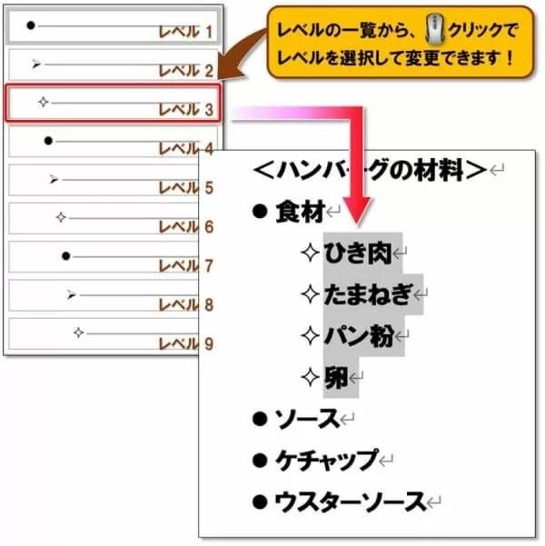 箇条書き・基本編