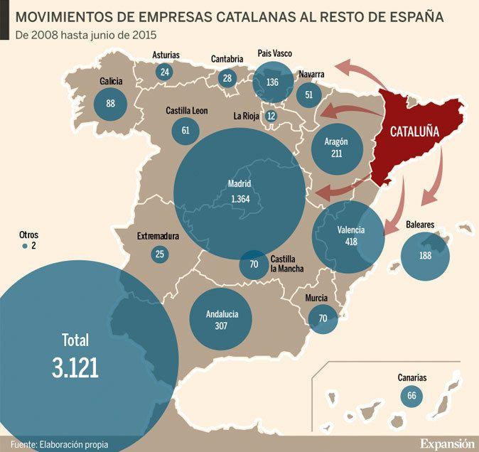 El gráfico que provoca sudor frío en la Generalitat