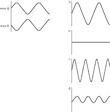 Physics 19 Pratice Test 7