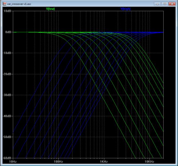 var_crossover-v1.asc.low-high.q=0.5