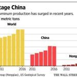 China Starting To Resemble Bernie Madoff
