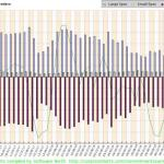 Great News For (The Remaining) Gold Bugs: Gold AND Silver Futures Speculators Are Now Net Short