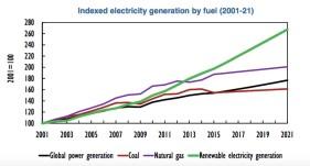 iea-electricity-growth