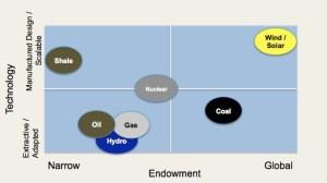 matrix-fuel-sources
