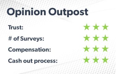 Opinion Outpost rating