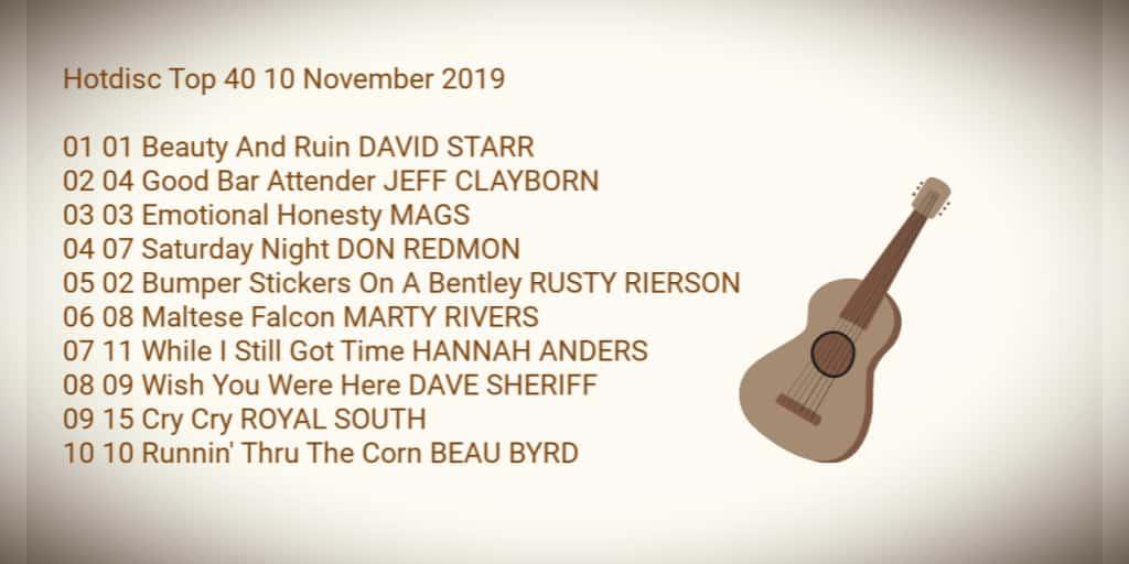 Hotdisc Top 40 10 November 2019