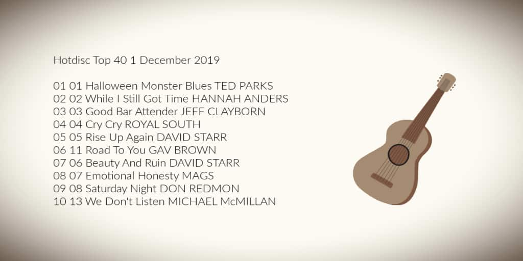 Hotdisc Top 40 1 December 2019