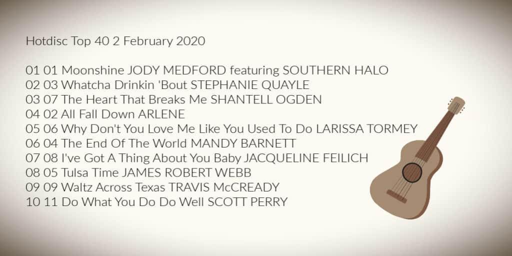 Hotdisc Top 40 2 February 2020