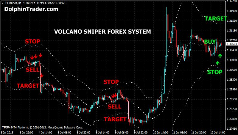 volcanosnipersystem