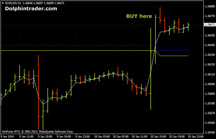 easy-forex-system01