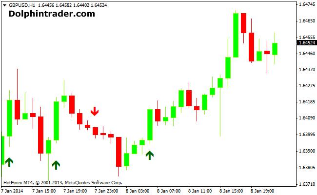 power-arrow-mt4-indicator