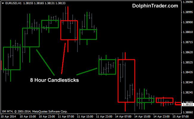 advanced-candlesticks-forex-indicator