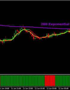 min day trading forex strategy also rh dolphintrader