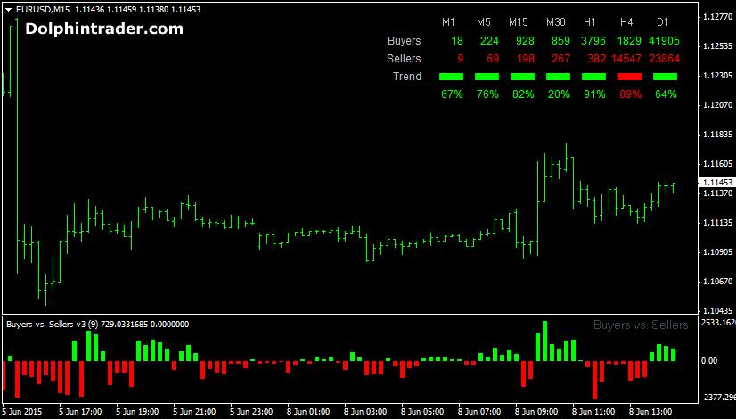 Tipu forex dashboard mt4 free