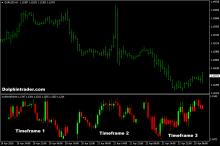 Online graph forex secs timeframe