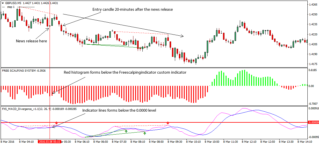 boe-forex-news-trading-strategy