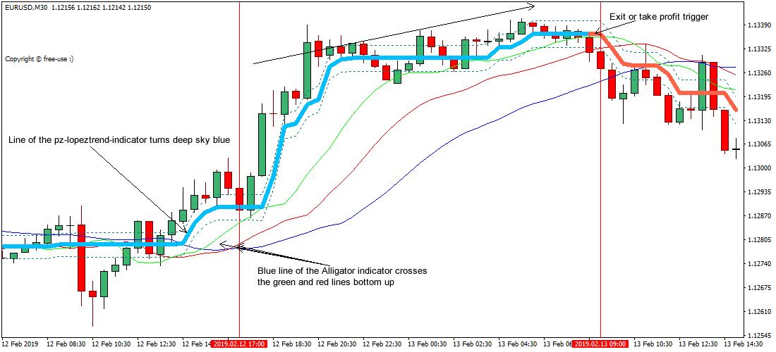 software crypto trader voll forex alligator strategie