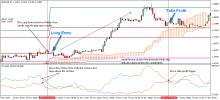 Gap trading strategies forex