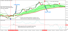 Prevision aude jpy forex
