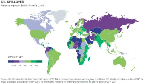 global_oil_impacts
