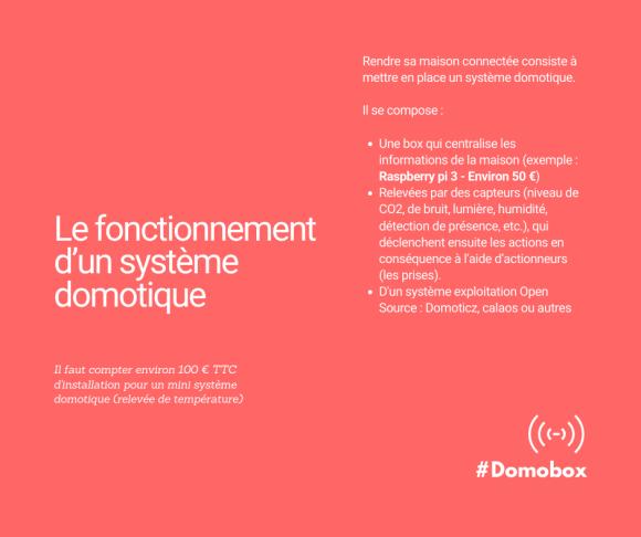 Système domotique