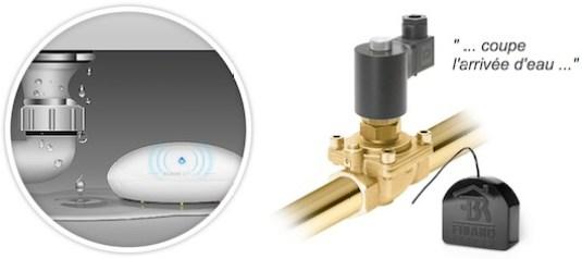 Le Fibaro Flood Sensor peut commander une électrovanne (via un FGS211) et ainsi couper l'eau