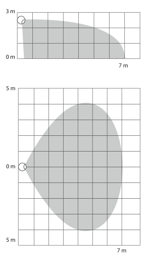 Zone de détection FGMS001 Fibaro Motion Sensor
