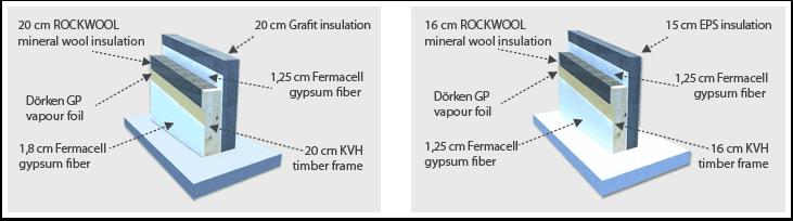 energiehome tipuri de pereti termoizolatori