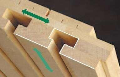 Diagrama perete