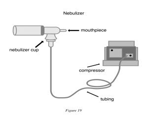 Jet nebulizer system