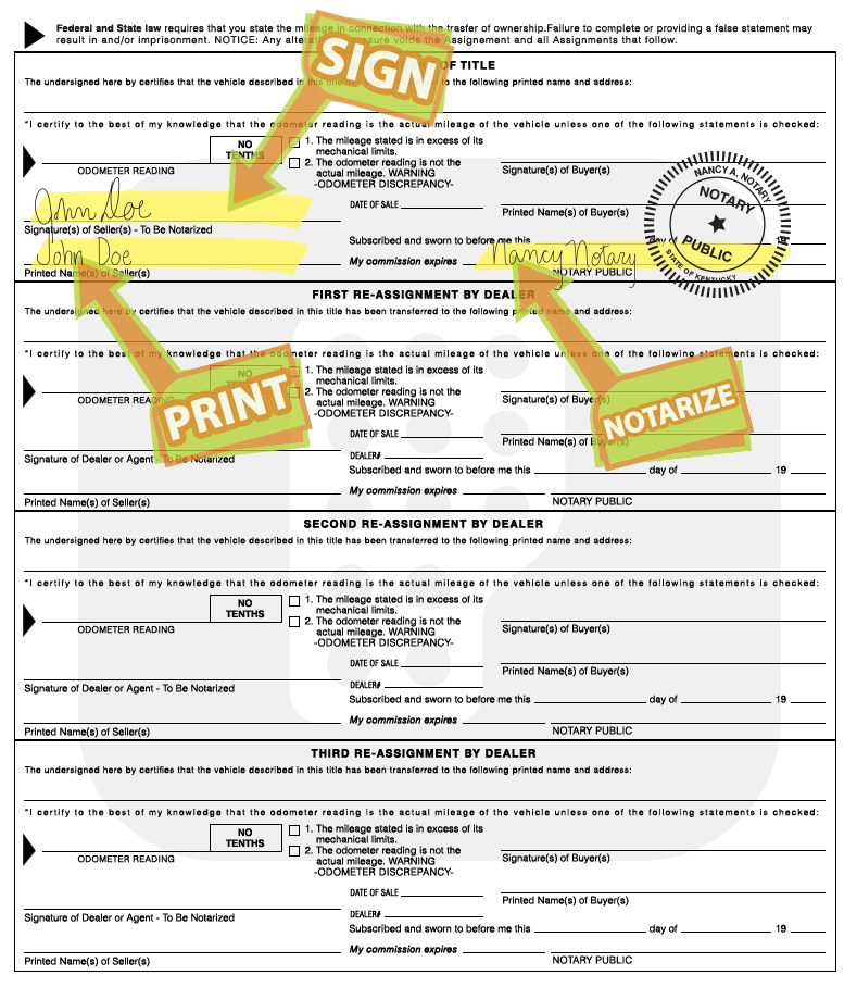 Sample certificate of vehicle registration indiana for Kansas dept of motor vehicles phone number