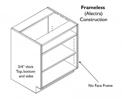 Frameless Cabinet Illustration Dura Supreme