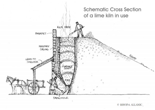 Study of Donegal's historic Lime Kilns now underway