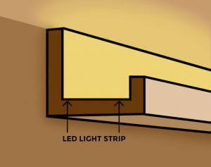 to install led cove lighting dongsenled