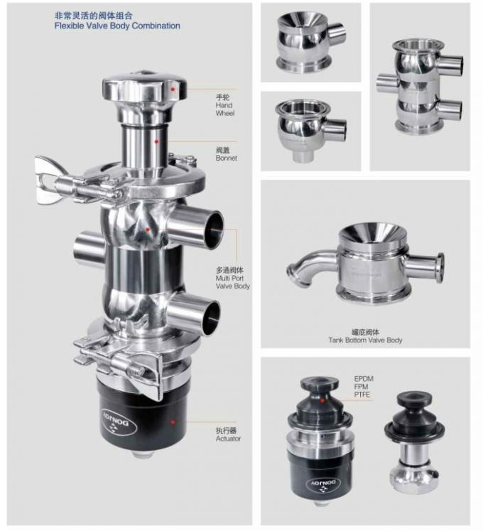 SS316 Multiport Radial Diaphragm Valve with manual