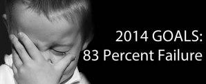2014 Goals: 83 Percent Failure