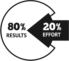 The Pareto Principle: Strength and Conditioning