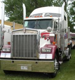 kenworth at fergus truck show [ 900 x 888 Pixel ]