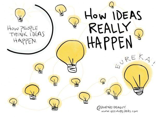 get-more-ideas_01-04-2014