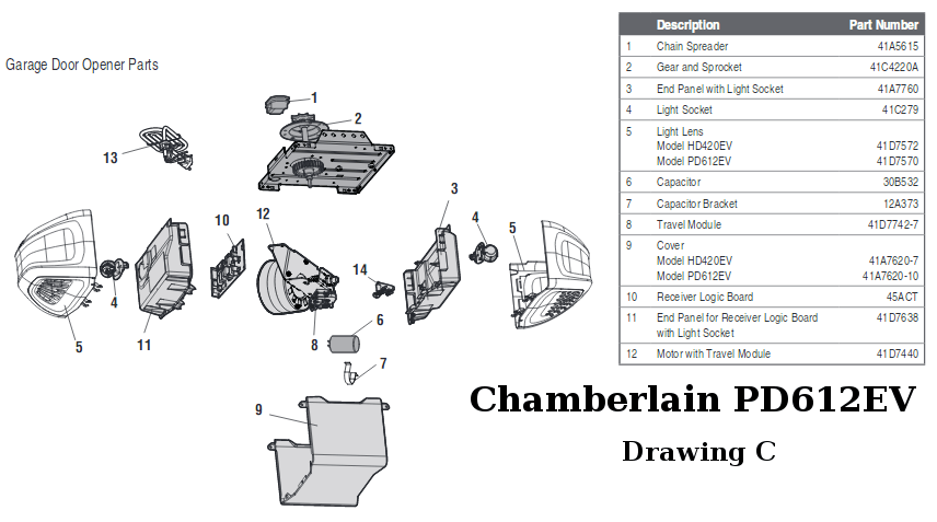 Replacement Parts for Chamberlain Chain Drive Garage Door
