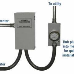 Asco 300 Wiring Diagram Superwinch Solenoid Basic Electrical Wiring: Installation Diagrams Generator